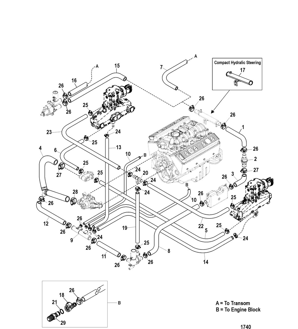 standard engine diagram | wires monster copper conductor wiring  decorpanel.it